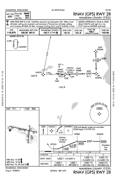 Waukesha County Waukesha, WI (KUES): RNAV (GPS) RWY 28 (IAP)