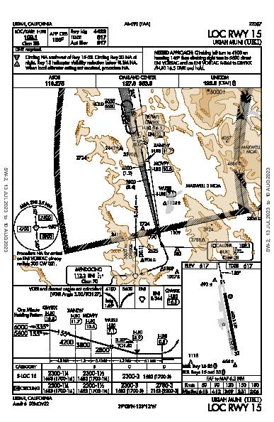Ukiah Muni Ukiah, CA (KUKI): LOC RWY 15 (IAP)