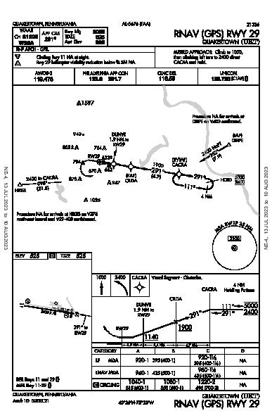 Quakertown Quakertown, PA (KUKT): RNAV (GPS) RWY 29 (IAP)