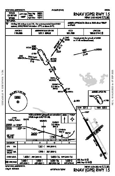 New Ulm Muni New Ulm, MN (KULM): RNAV (GPS) RWY 15 (IAP)