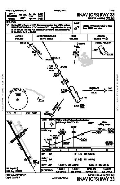 New Ulm Muni New Ulm, MN (KULM): RNAV (GPS) RWY 33 (IAP)