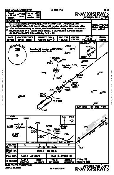 University Park Airport State College, PA (KUNV): RNAV (GPS) RWY 06 (IAP)