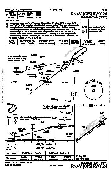 University Park Airport State College, PA (KUNV): RNAV (GPS) RWY 24 (IAP)