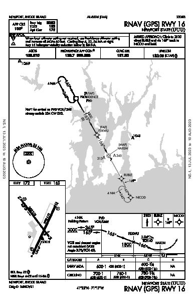 Newport State Newport, RI (KUUU): RNAV (GPS) RWY 16 (IAP)