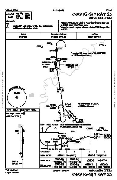 Vernal Rgnl Vernal, UT (KVEL): RNAV (GPS) Y RWY 35 (IAP)