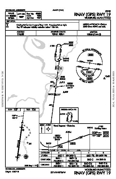 Vicksburg Muni Vicksburg, MS (KVKS): RNAV (GPS) RWY 19 (IAP)