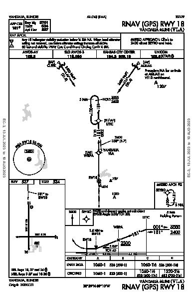 KVLA RNAV (GPS) RWY 18 (IAP) ✈ FlightAware