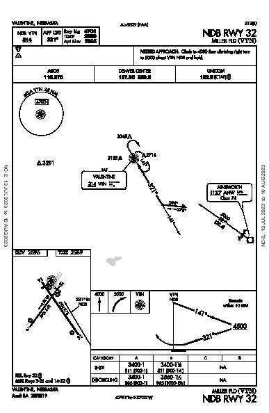 Miller Fld Valentine, NE (KVTN): NDB RWY 32 (IAP)