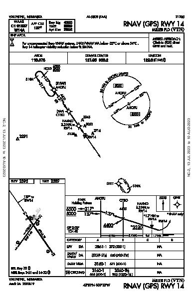 Miller Fld Valentine, NE (KVTN): RNAV (GPS) RWY 14 (IAP)