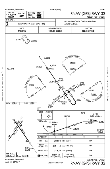Miller Fld Valentine, NE (KVTN): RNAV (GPS) RWY 32 (IAP)