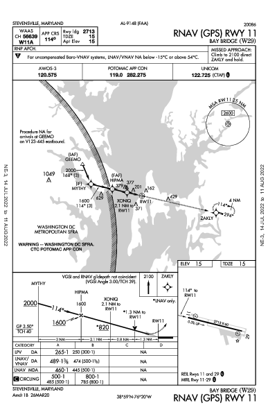 Bay Bridge Stevensville, MD (W29): RNAV (GPS) RWY 11 (IAP)