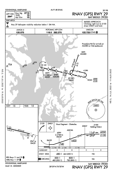 Bay Bridge Stevensville, MD (W29): RNAV (GPS) RWY 29 (IAP)