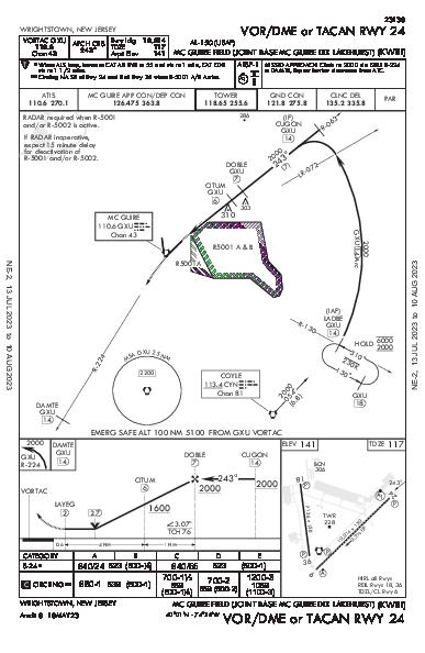 Mc Guire Fld (Joint Base Mc Guire Dix Lakehurst) Wrightstown, NJ (KWRI): VOR/DME OR TACAN RWY 24 (IAP)
