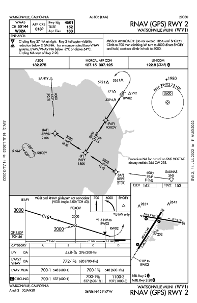 Watsonville Muni Watsonville, CA (KWVI): RNAV (GPS) RWY 02 (IAP)