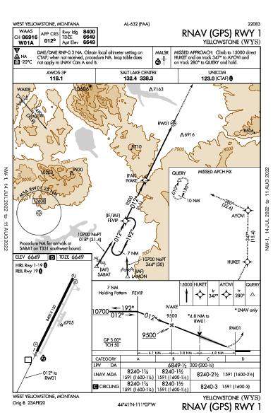 Yellowstone West Yellowstone, MT (KWYS): RNAV (GPS) RWY 01 (IAP)