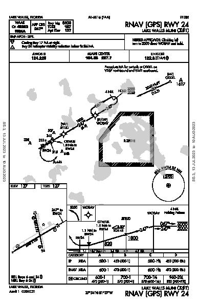 Lake Wales Muni Lake Wales, FL (X07): RNAV (GPS) RWY 24 (IAP)