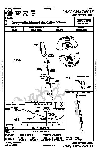 Music City Exec Gallatin, TN (KXNX): RNAV (GPS) RWY 17 (IAP)