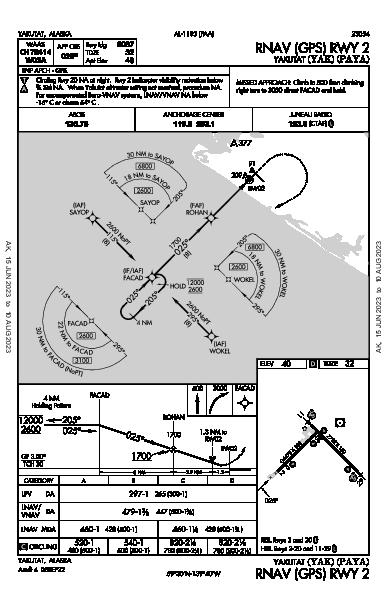 Yakutat Yakutat, AK (PAYA): RNAV (GPS) RWY 02 (IAP)