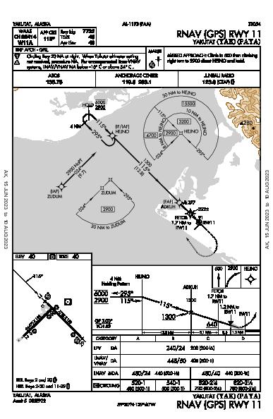 Yakutat Yakutat, AK (PAYA): RNAV (GPS) RWY 11 (IAP)