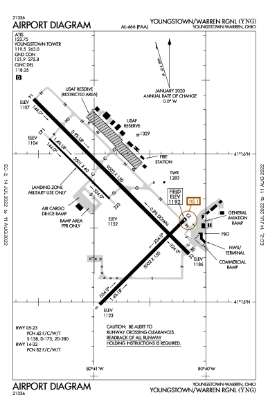 Youngstown-Warren Rgnl Youngstown/Warren, OH (KYNG): AIRPORT DIAGRAM (APD)